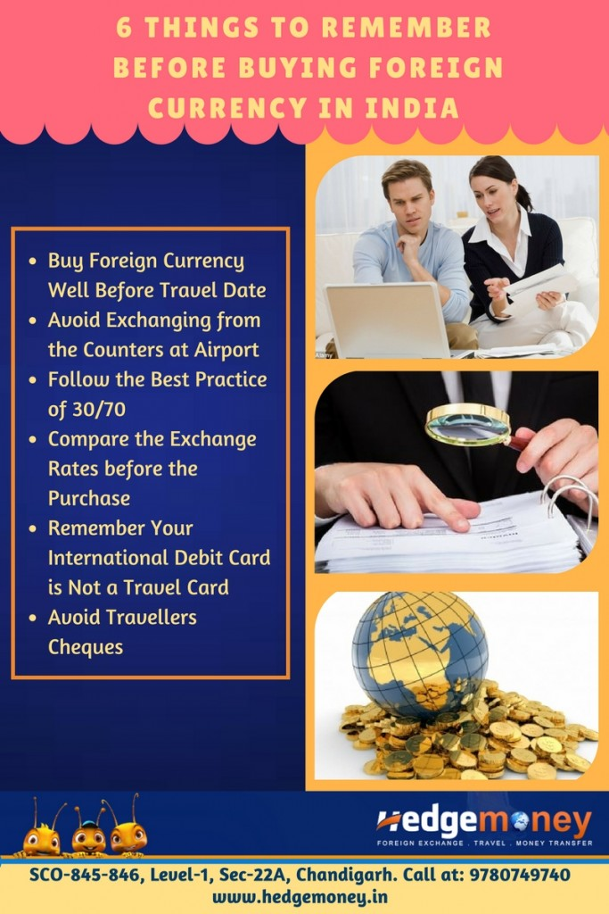 money transfer industry in India