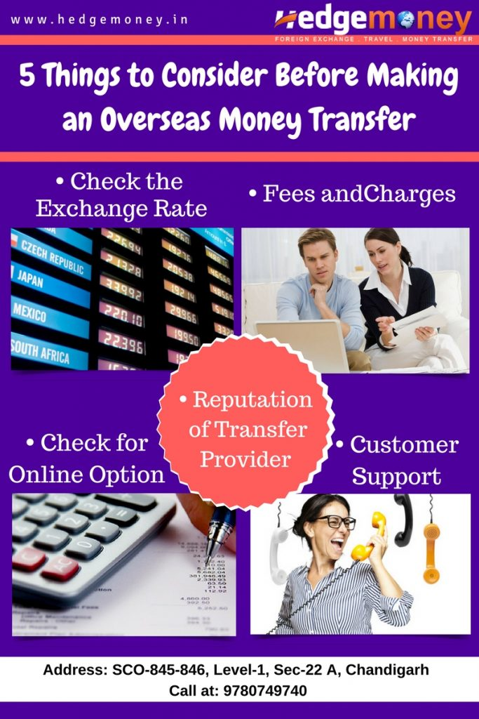 Foreign exchange company in North India